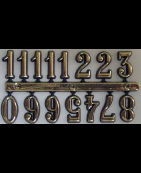 Αυτοκόλλητοι αριθμοί